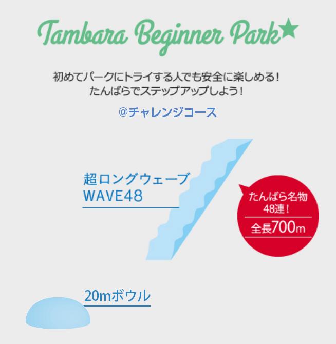 Tambara Beginner Park